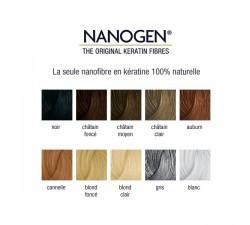 Poudre de cheveux Nanofibres de Nanogen 30 gr